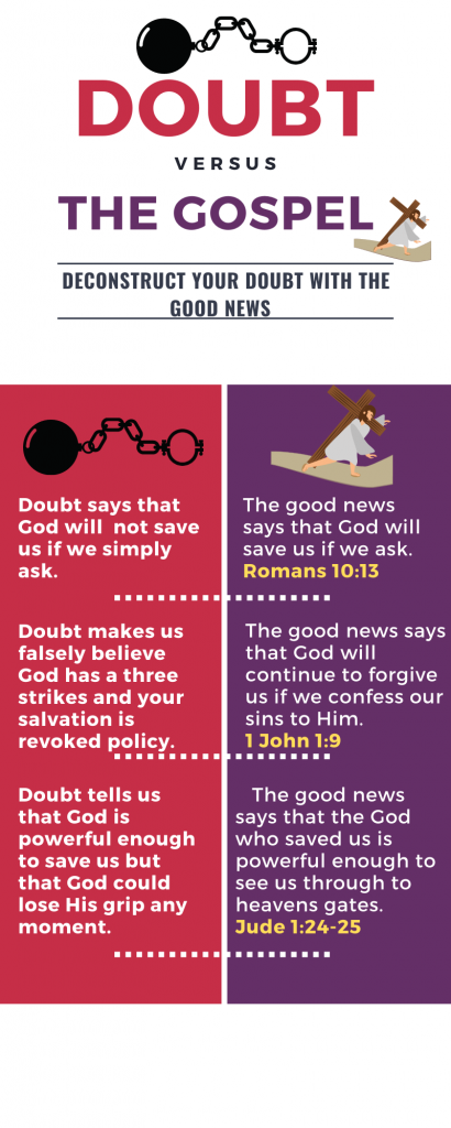 How to deal with doubting your salvation.
