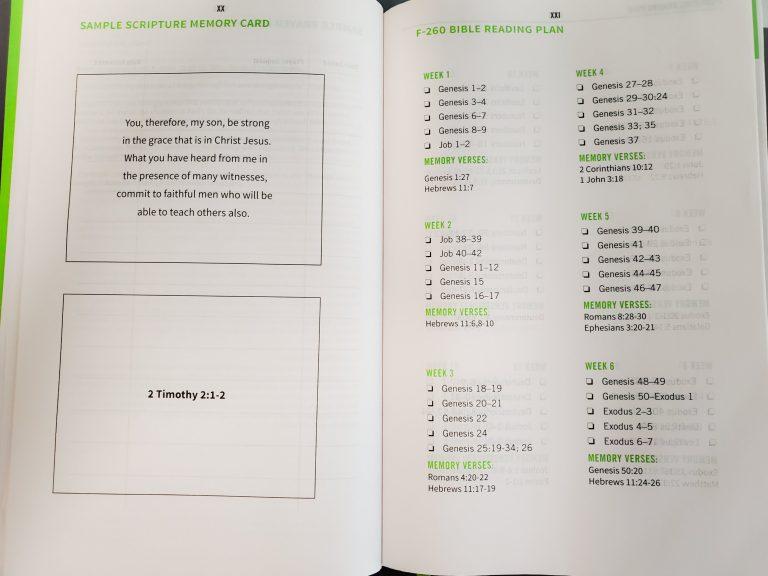 best study bibles